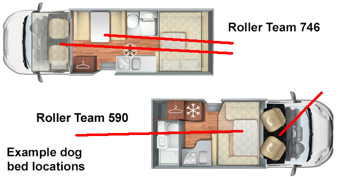 dog bed locations in motorhome